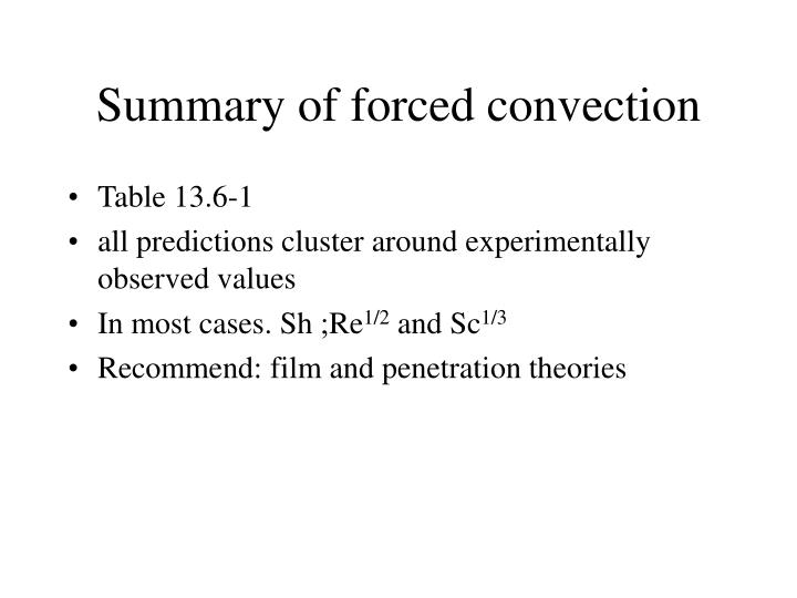 Summary of forced convection