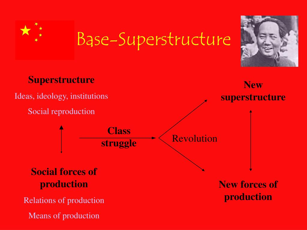 Base-Superstructure