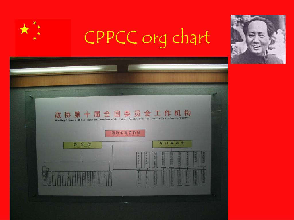 CPPCC org chart