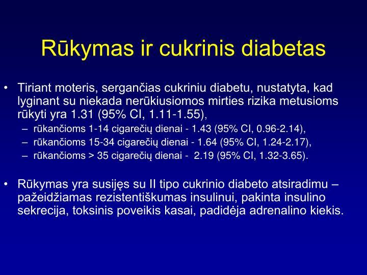 Rūkymas ir cukrinis diabetas