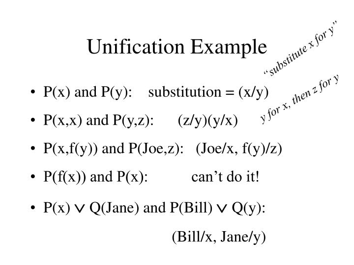 Unification Example