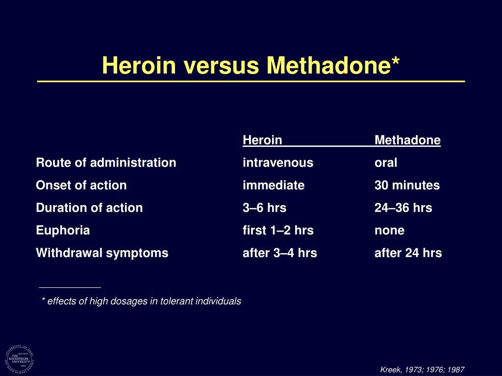 Heroin versus Methadone*