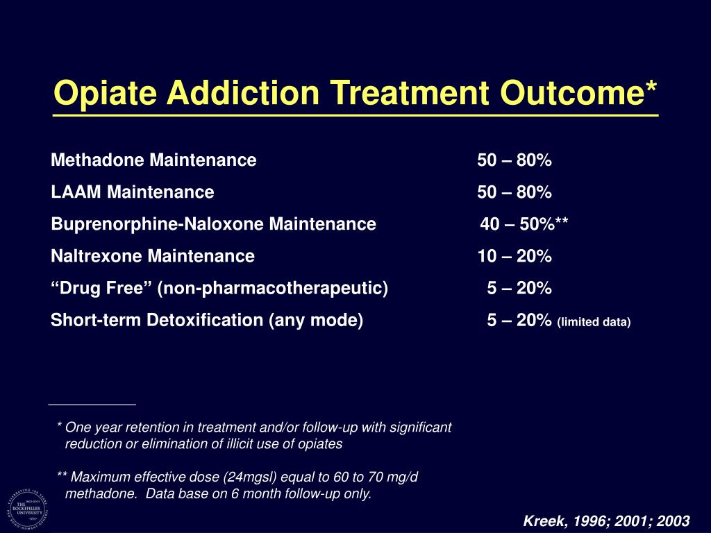 Opiate Addiction Treatment Outcome*