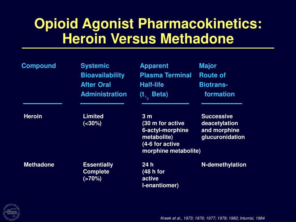 Opioid Agonist Pharmacokinetics: