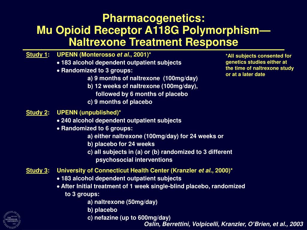 Pharmacogenetics: