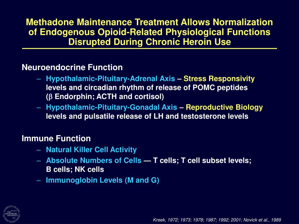 Methadone Maintenance Treatment Allows Normalization