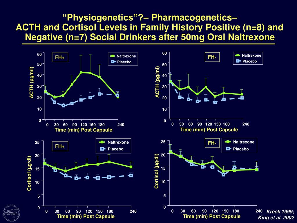 """Physiogenetics""?– Pharmacogenetics–"