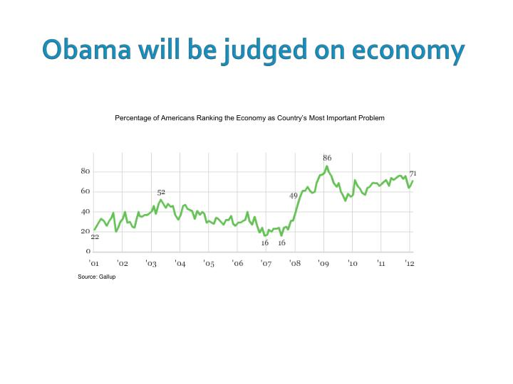 Obama will be judged on economy