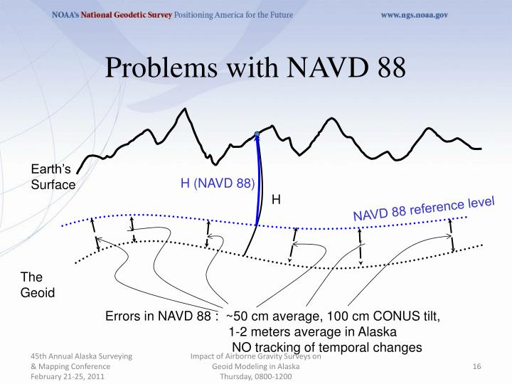 Problems with NAVD 88