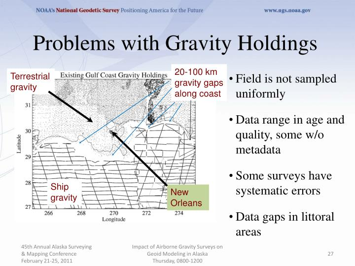 Problems with Gravity Holdings