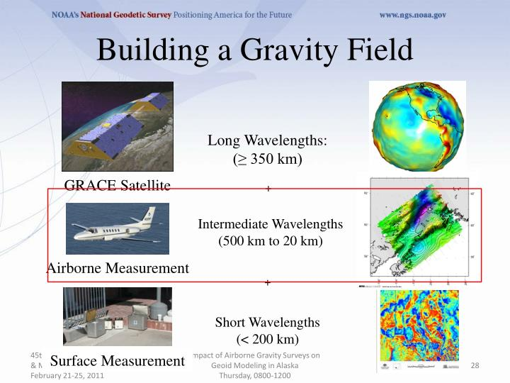 Building a Gravity Field
