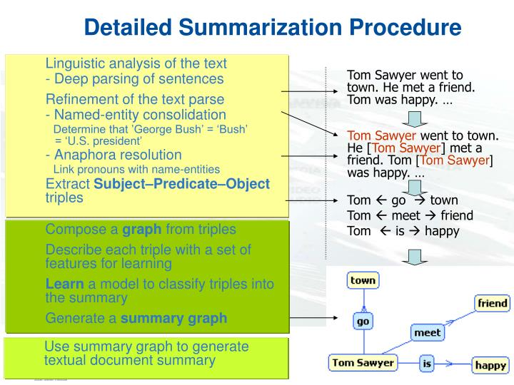 Detailed Summarization Procedure