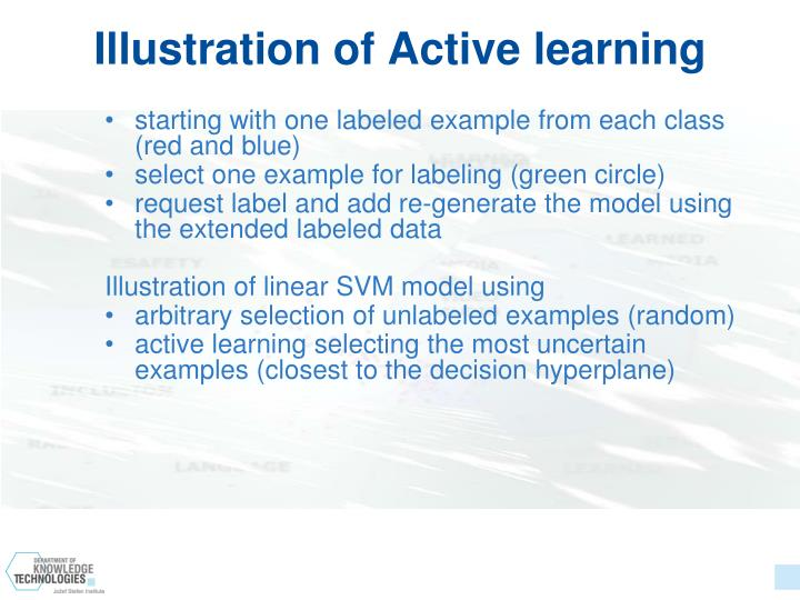Illustration of Active learning