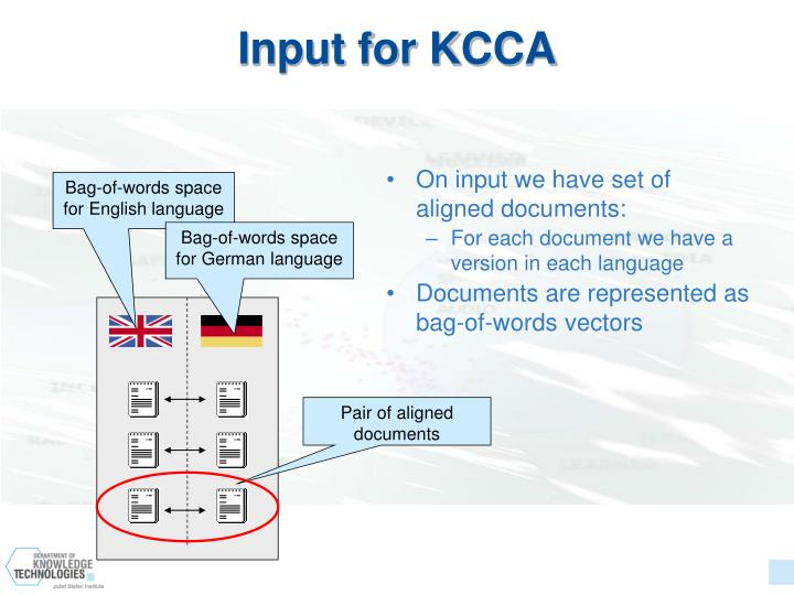 Input for KCCA