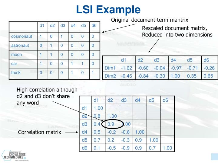 LSI Example