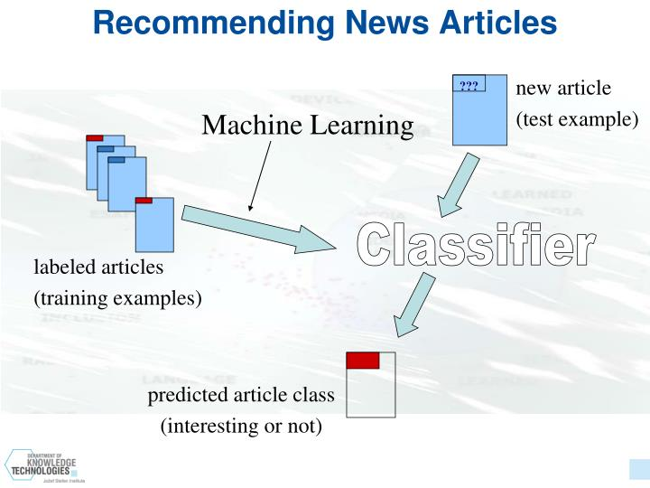 Recommending News Articles
