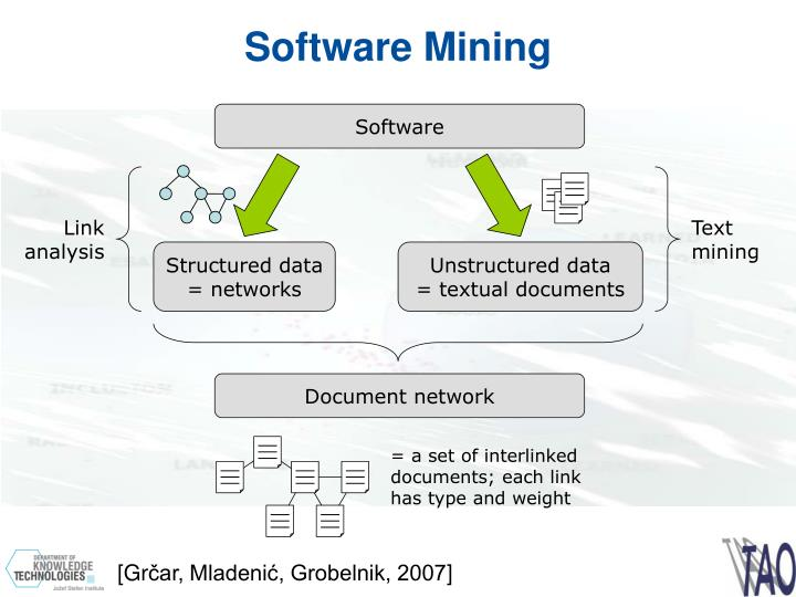 Software Mining