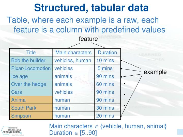 Structured, tabular data
