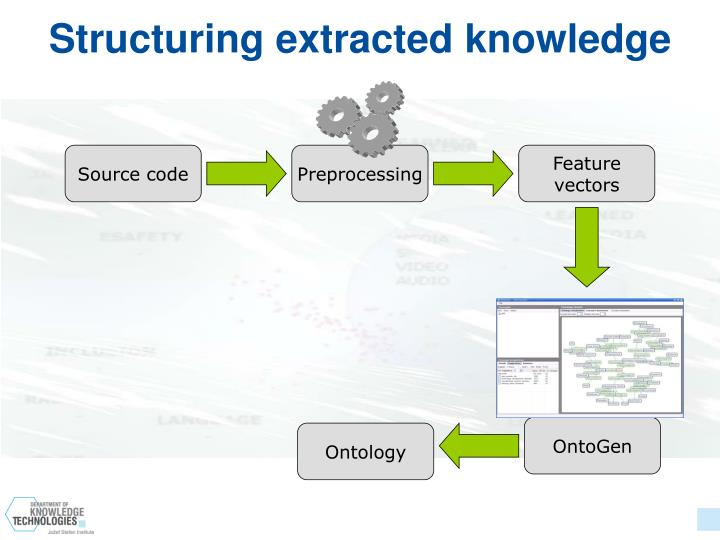 Structuring extracted knowledge