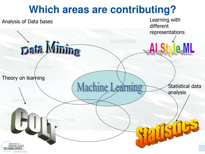 Which areas are contributing?