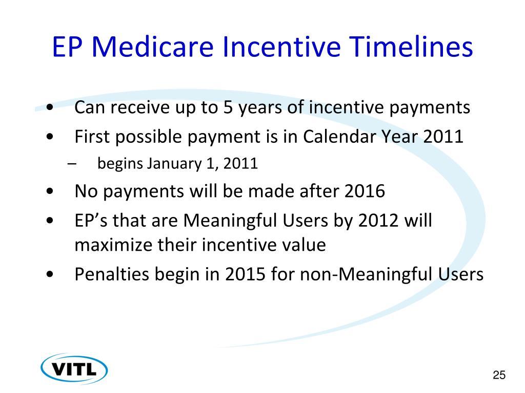 EP Medicare Incentive Timelines