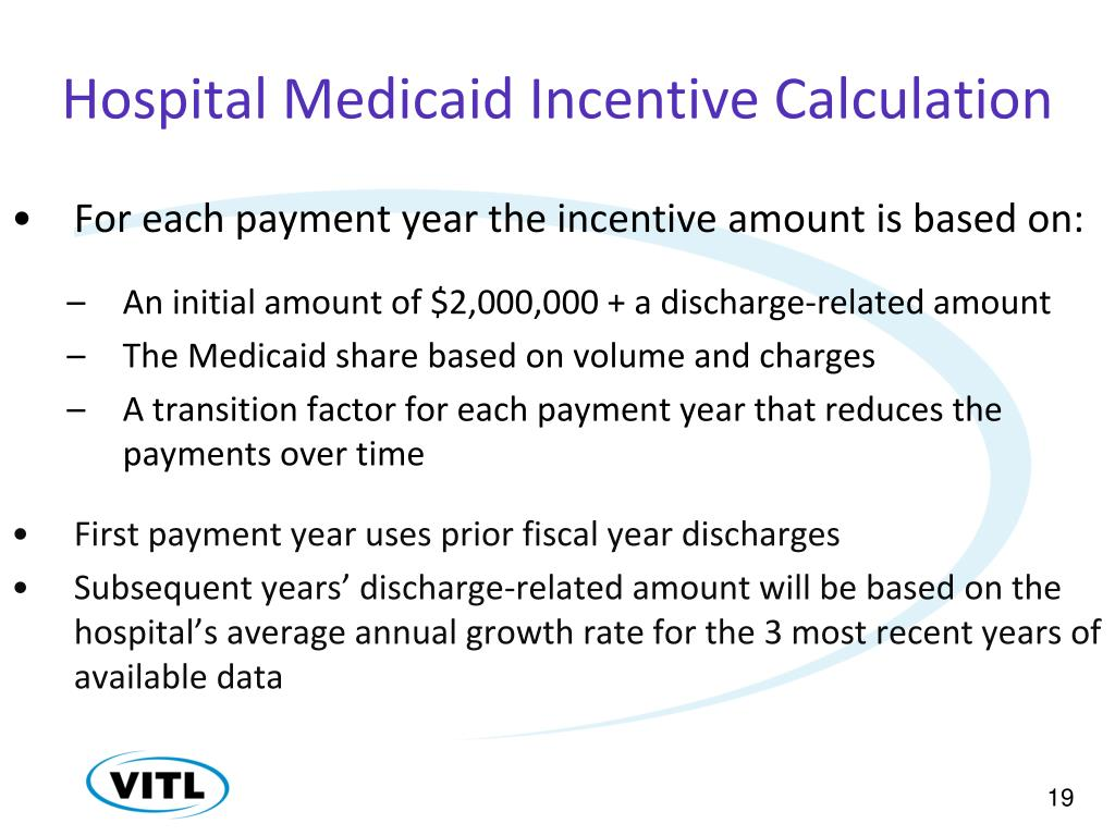 Hospital Medicaid Incentive Calculation