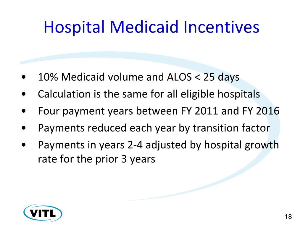 Hospital Medicaid Incentives
