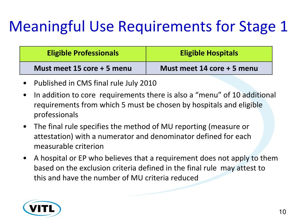Meaningful Use Requirements for Stage 1