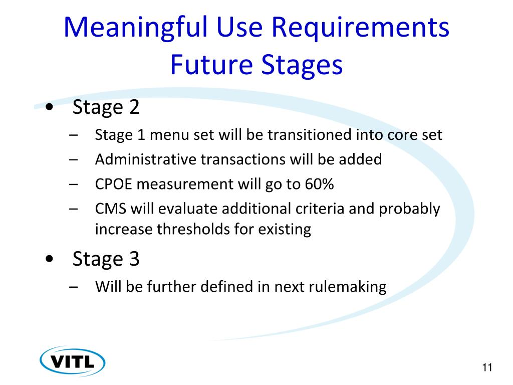 Meaningful Use Requirements