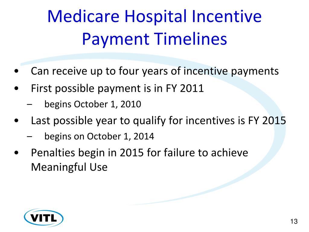 Medicare Hospital Incentive Payment Timelines