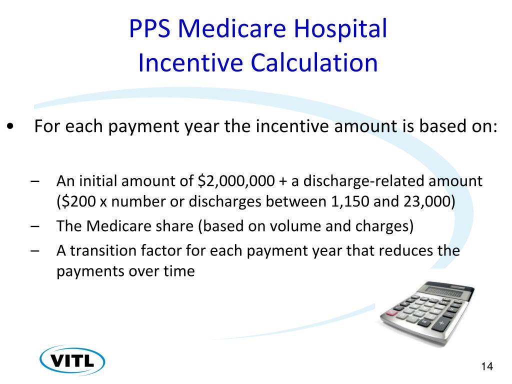 PPS Medicare Hospital