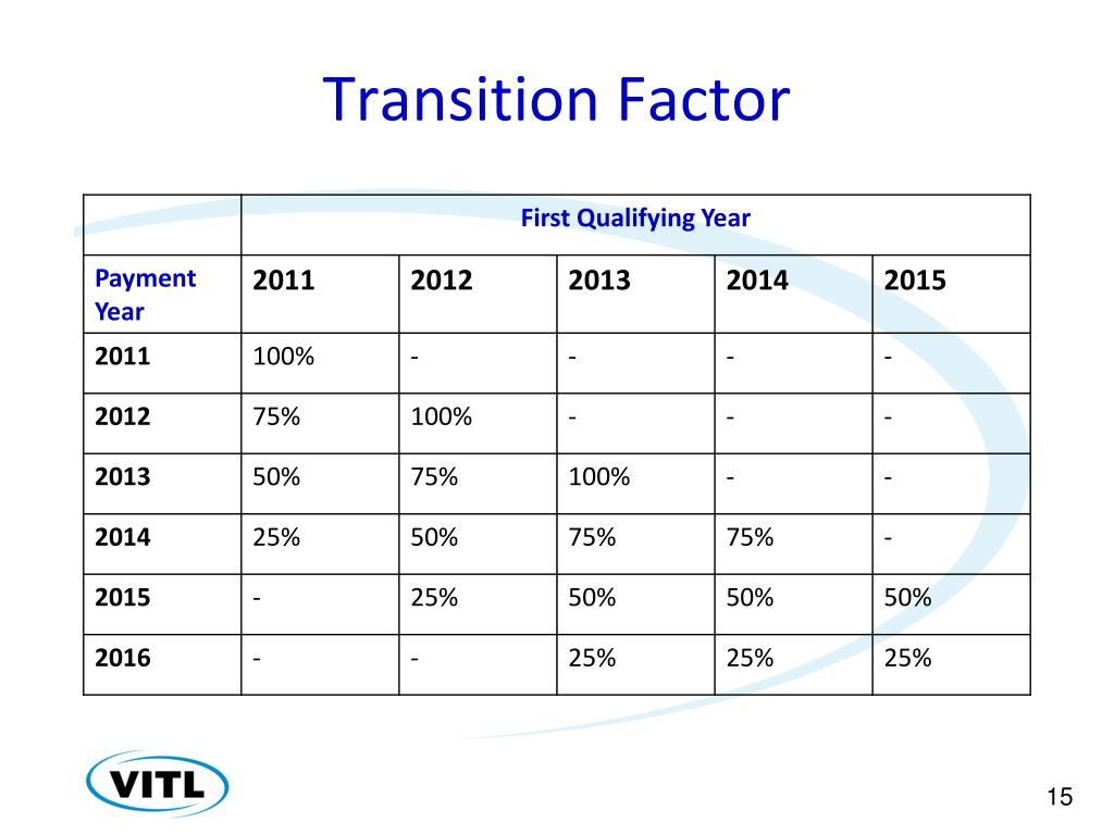 Transition Factor