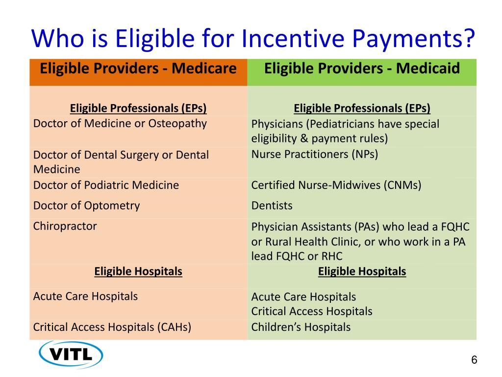 Who is Eligible for Incentive Payments?