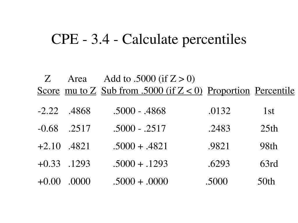CPE - 3.4 - Calculate percentiles