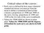 critical values of the t curves