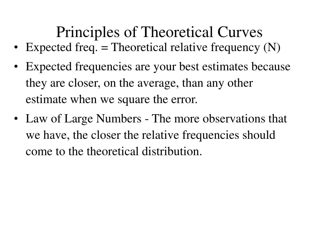 Principles of Theoretical Curves