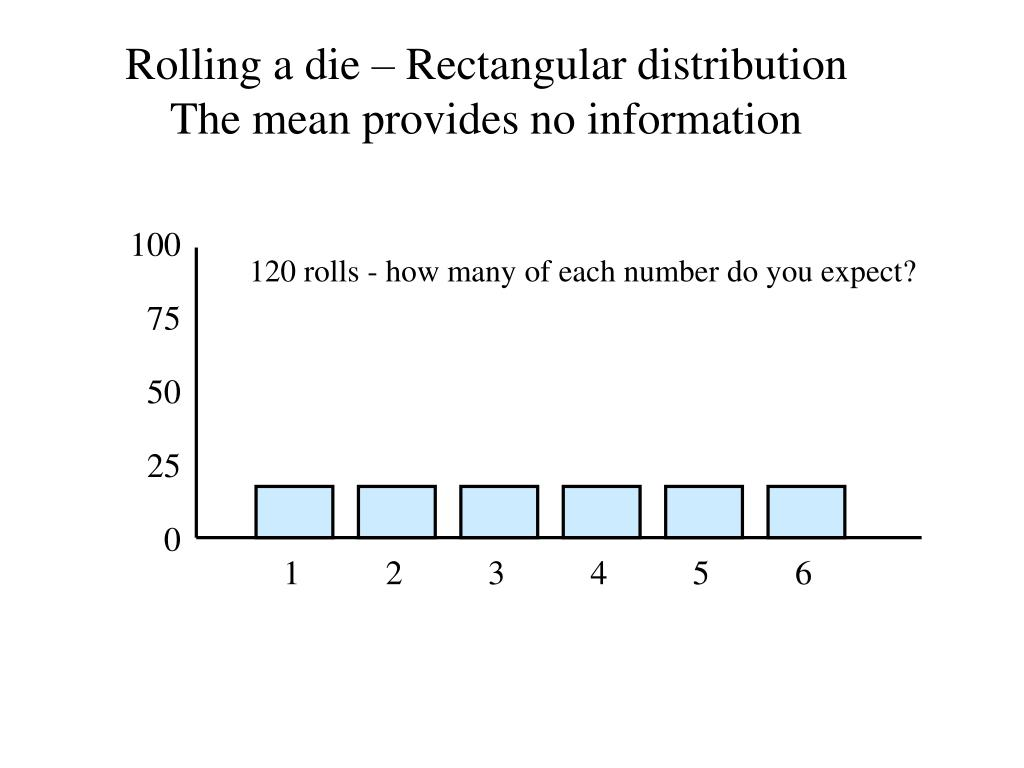 Rolling a die – Rectangular distribution