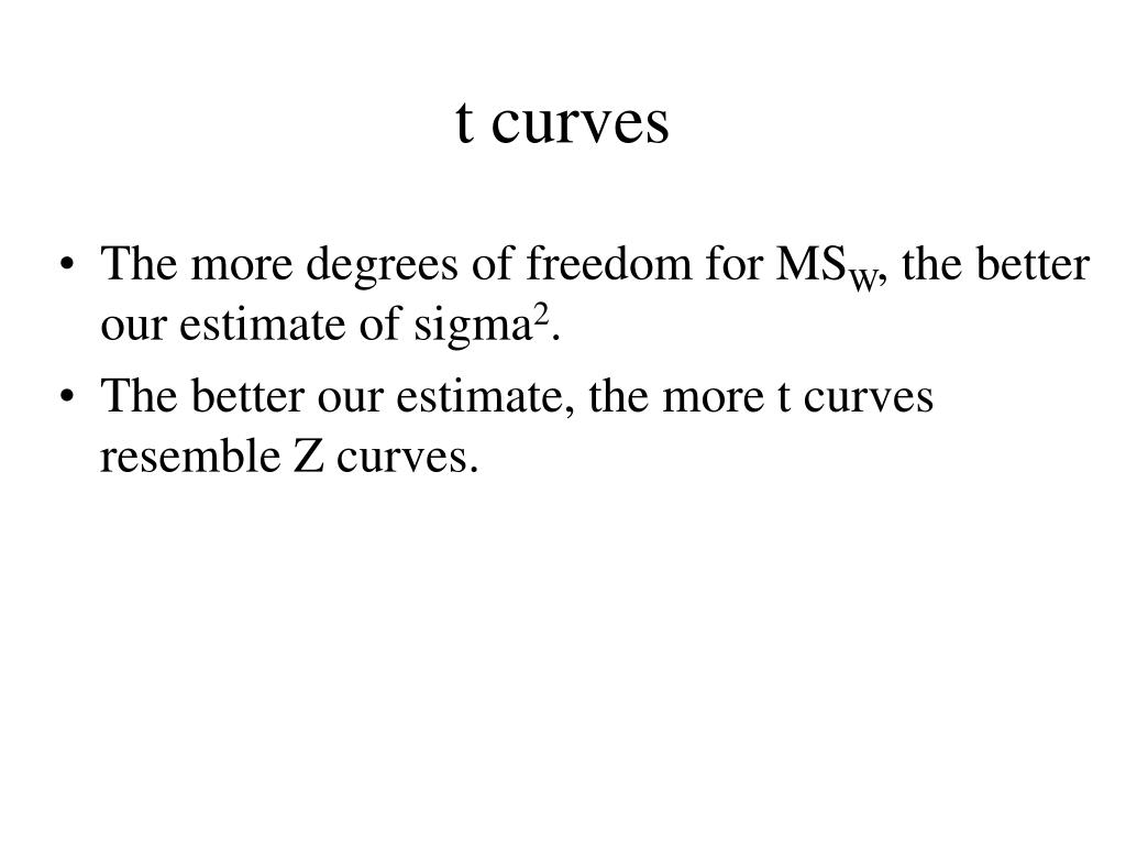 t curves