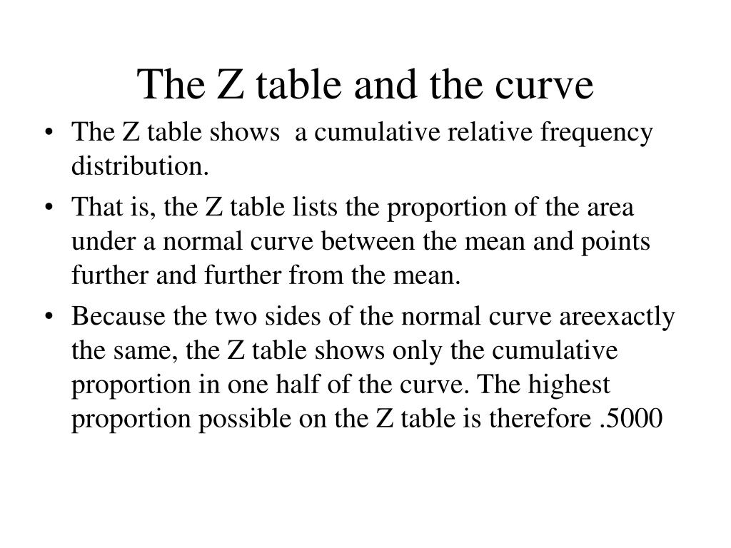 The Z table and the curve