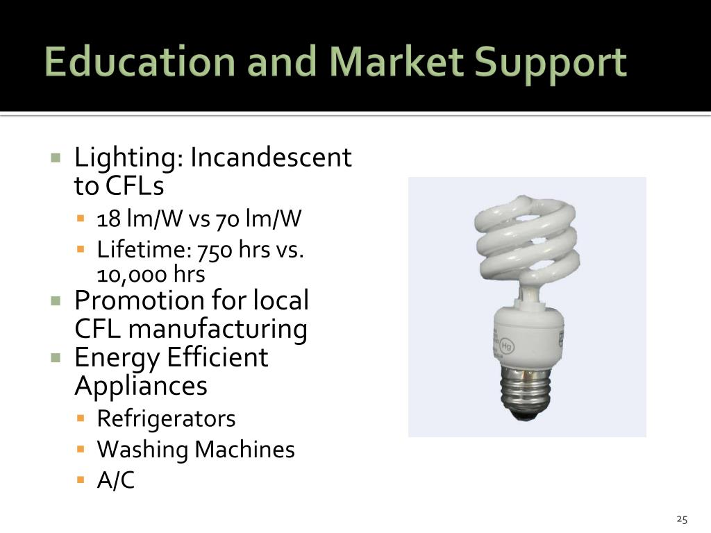Education and Market Support