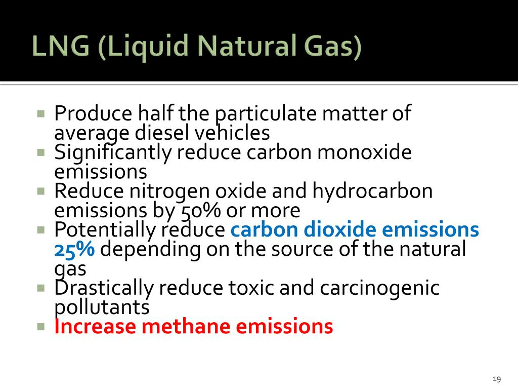 LNG (Liquid Natural Gas)