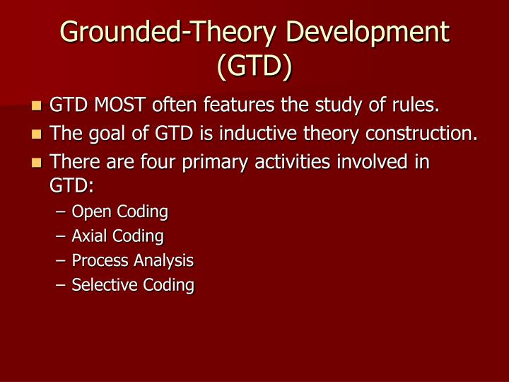 Grounded-Theory Development (GTD)