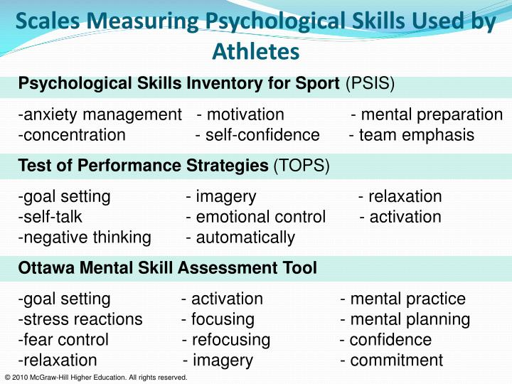 sport psychology analysis psychological skills training mo