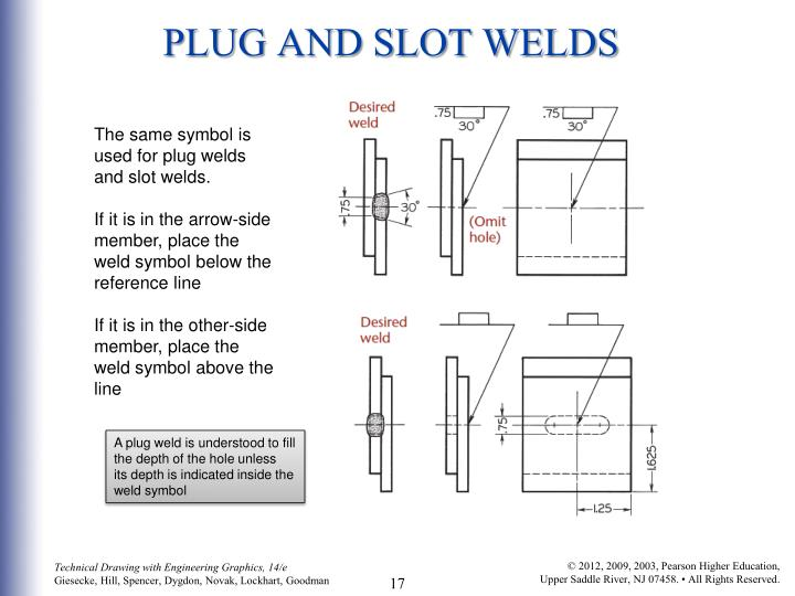 Slot Welding Procedure Testo Canzone Roulette System Of A Down