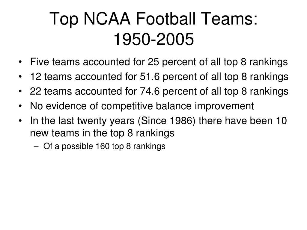 Top NCAA Football Teams: