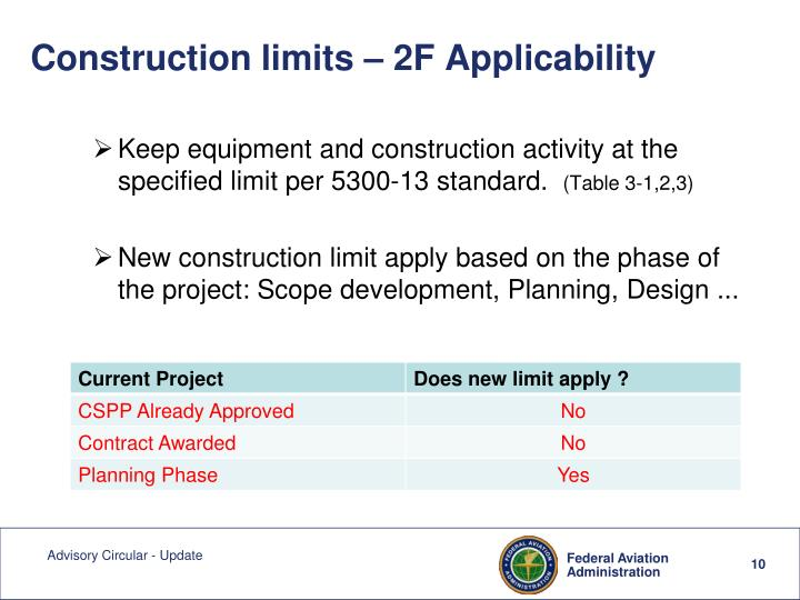 Construction limits – 2F Applicability