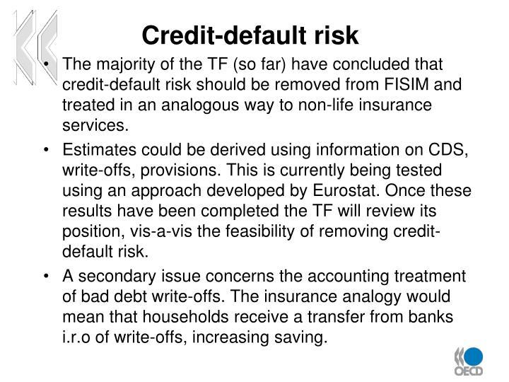 Credit-default risk