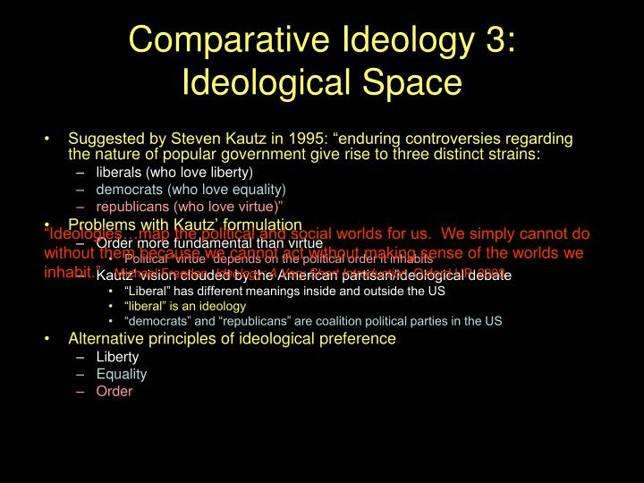 Comparative Ideology 3: Ideological Space