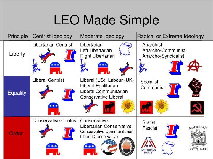 LEO Made Simple