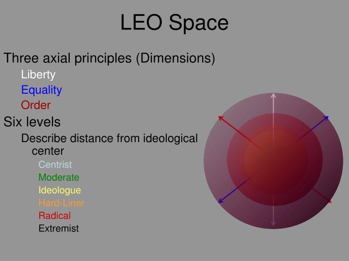 LEO Space